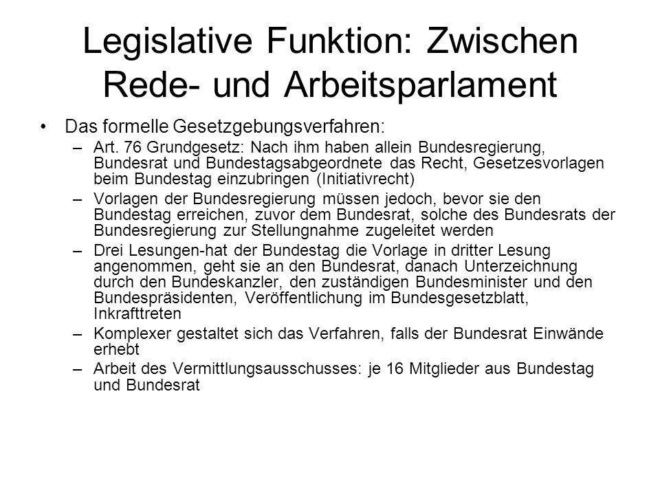Legislative Funktion: Zwischen Rede- und Arbeitsparlament