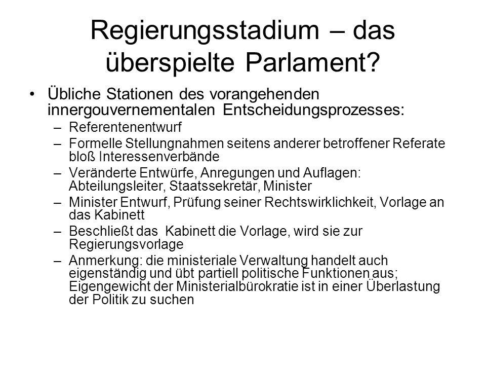 Regierungsstadium – das überspielte Parlament