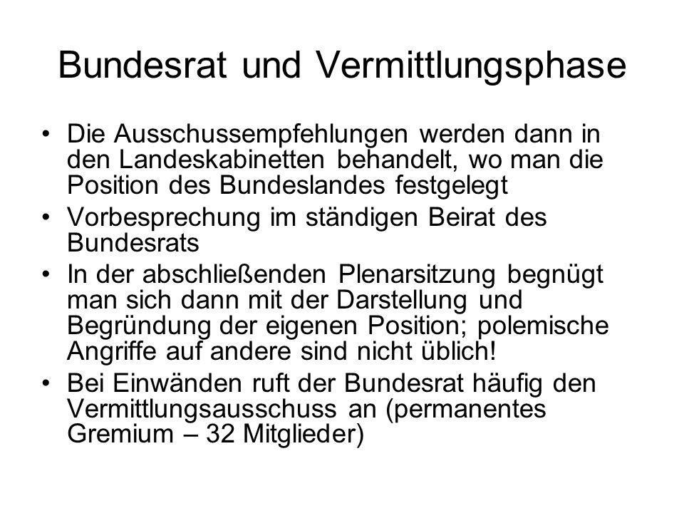 Bundesrat und Vermittlungsphase