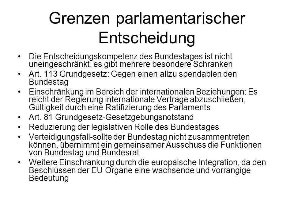 Grenzen parlamentarischer Entscheidung