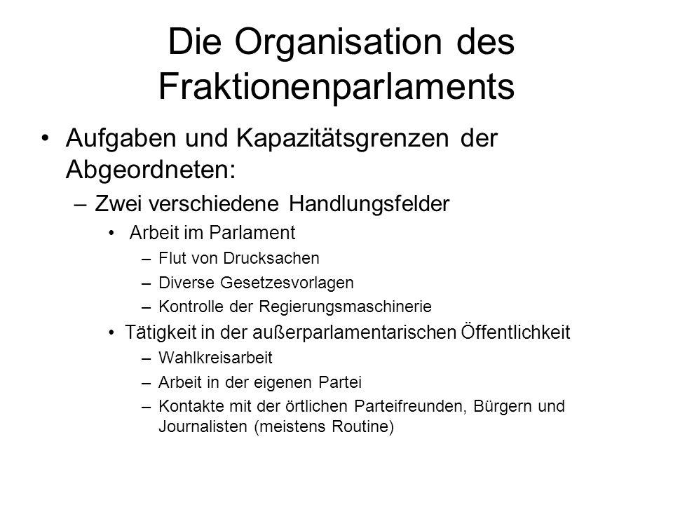 Die Organisation des Fraktionenparlaments