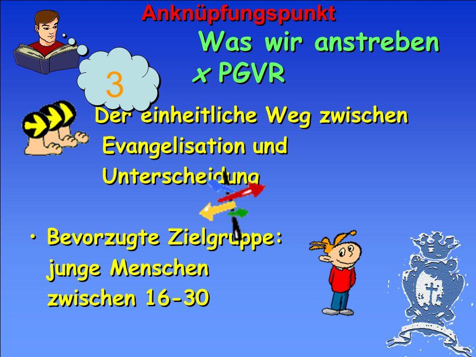 Anknüpfungspunkt Was wir anstreben x PGVR