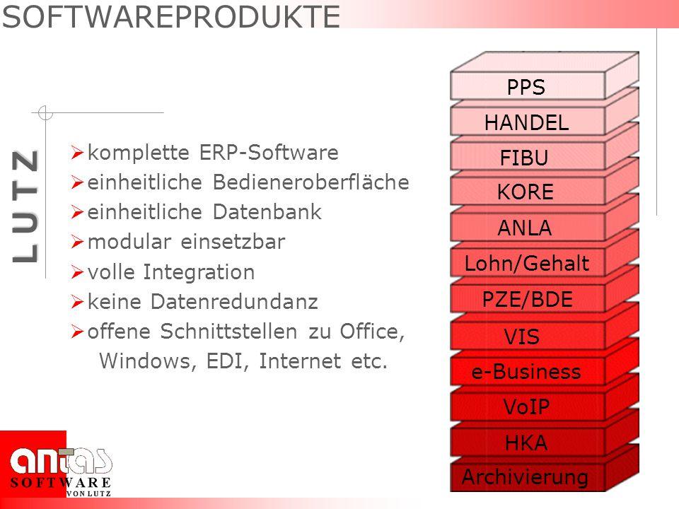 SOFTWAREPRODUKTE PPS HANDEL komplette ERP-Software FIBU