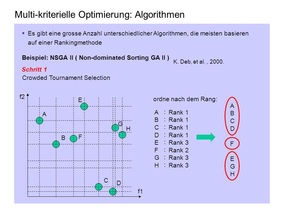 Multi-kriterielle Optimierung: Algorithmen