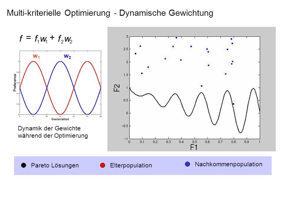 w f + = Multi-kriterielle Optimierung - Dynamische Gewichtung w1 w2