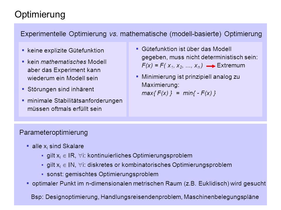 Optimierung Experimentelle Optimierung vs. mathematische (modell-basierte) Optimierung. keine explizite Gütefunktion.