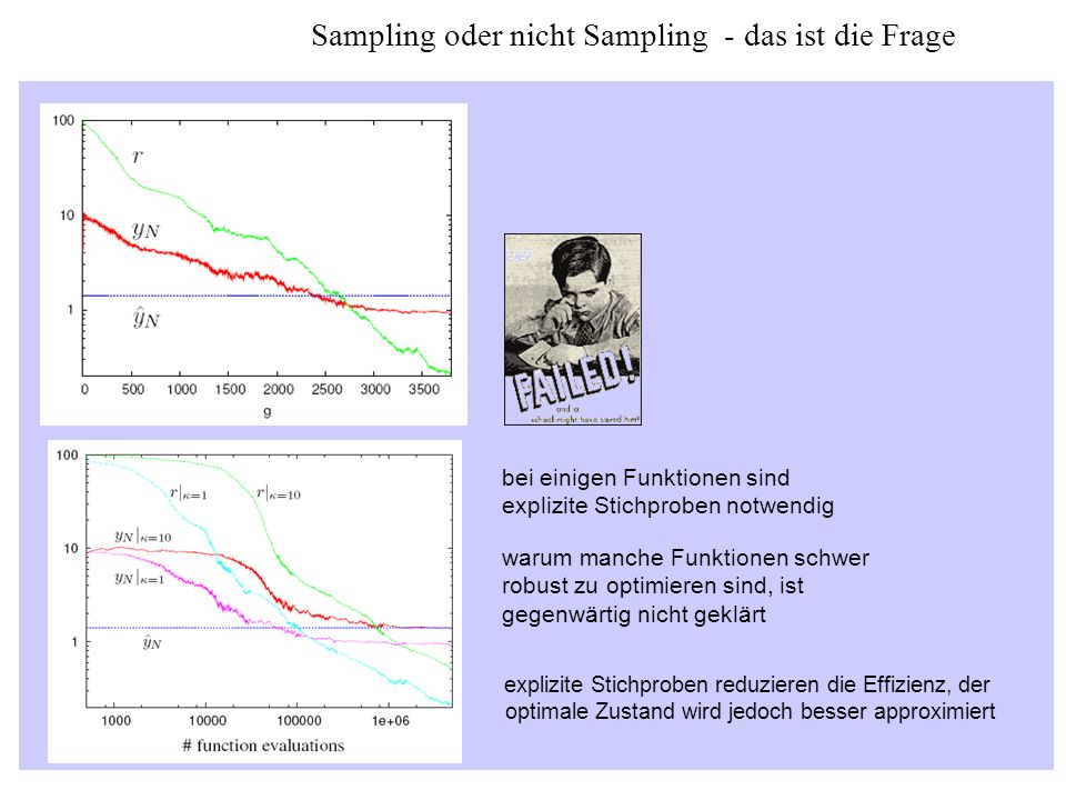 Sampling oder nicht Sampling - das ist die Frage