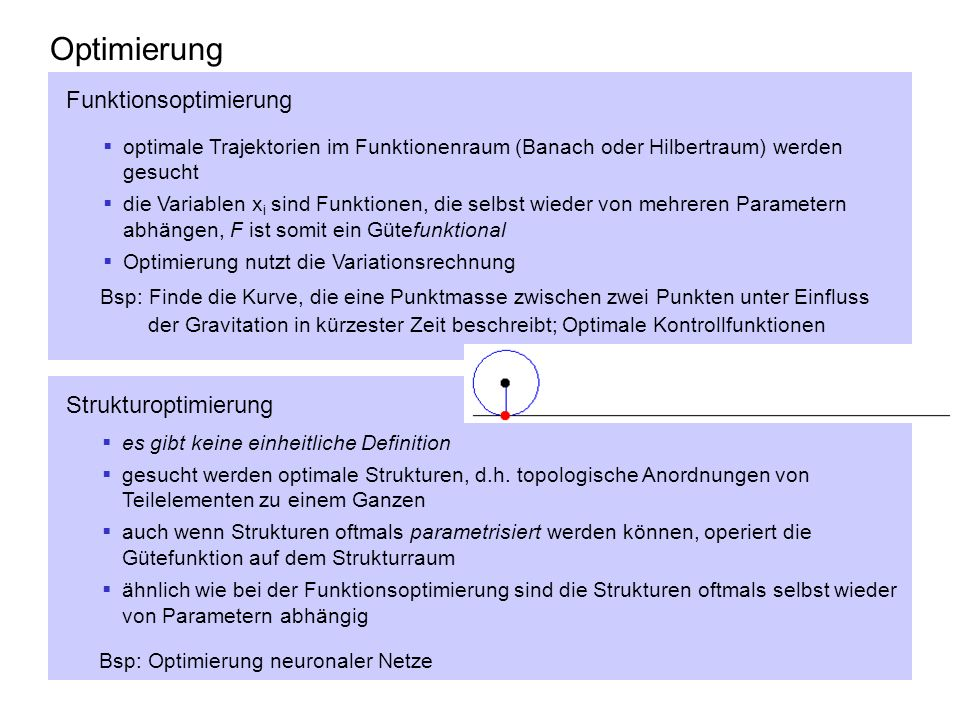 Optimierung Funktionsoptimierung Strukturoptimierung