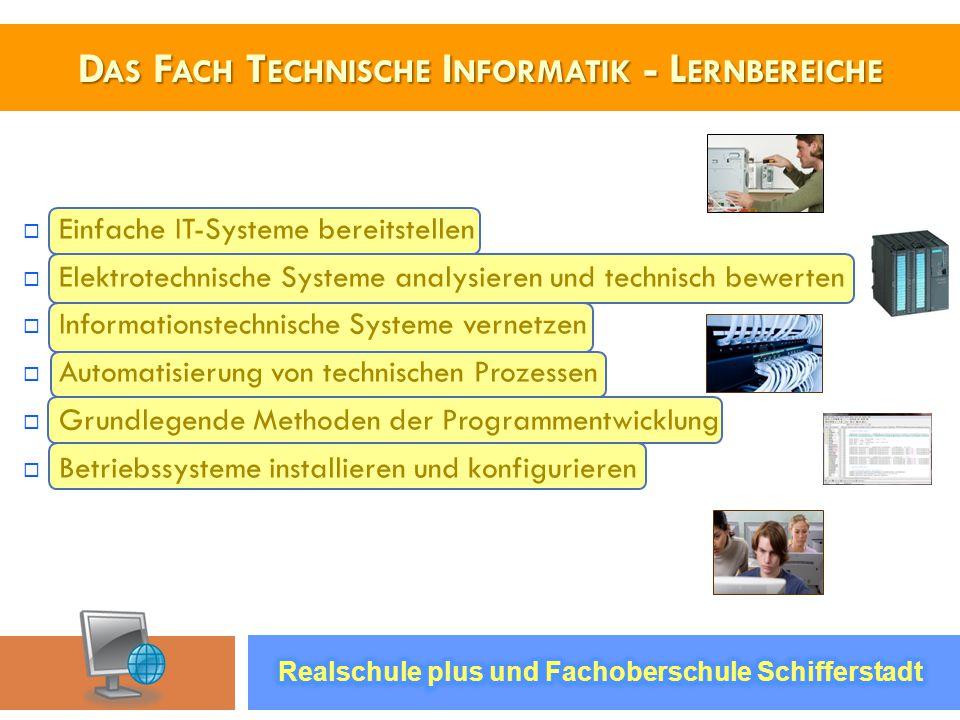 Das Fach Technische Informatik - Lernbereiche