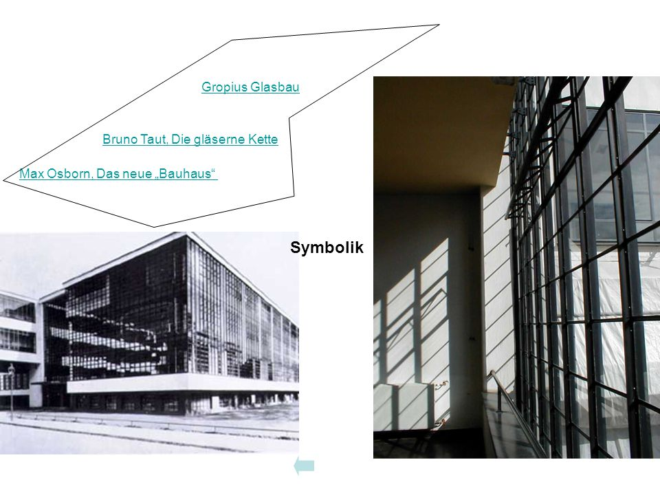 Bauhausgebäude Symbolik