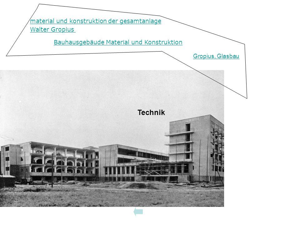 Bauhausgebäude Technik