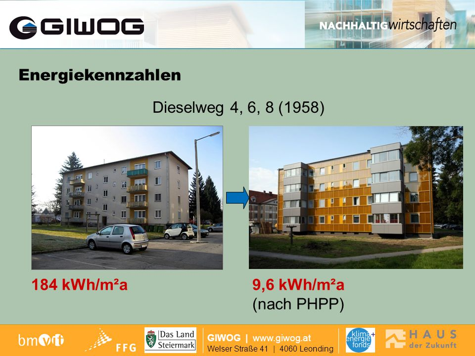 Dieselweg 4,6,8 Energiekennzahlen Dieselweg 4, 6, 8 (1958) 184 kWh/m²a