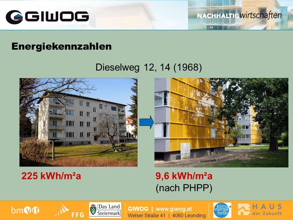 Dieselweg 12,14 Energiekennzahlen Dieselweg 12, 14 (1968) 225 kWh/m²a
