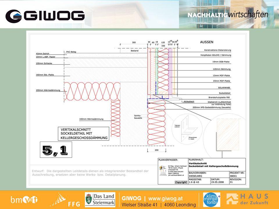 GIWOG | www.giwog.at Welser Straße 41 | 4060 Leonding