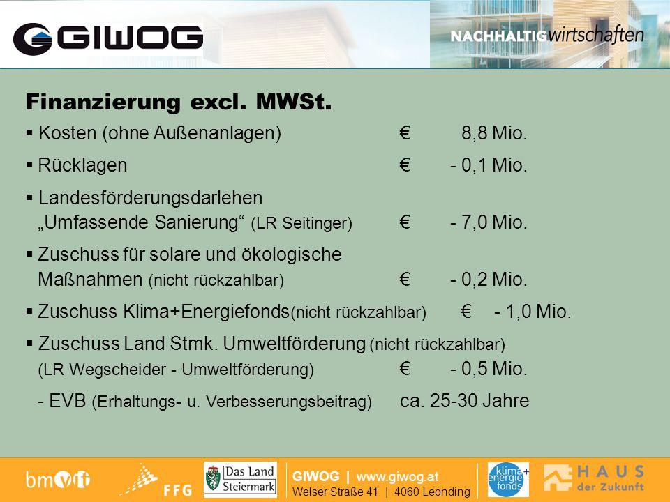 Finanzierung Finanzierung excl. MWSt.
