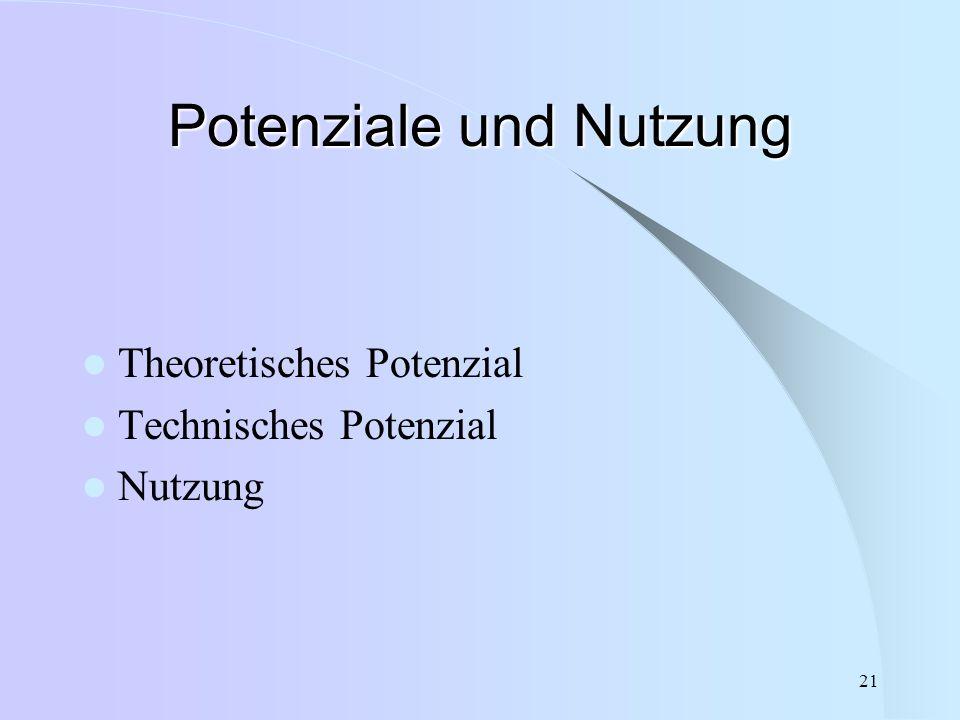 Potenziale und Nutzung