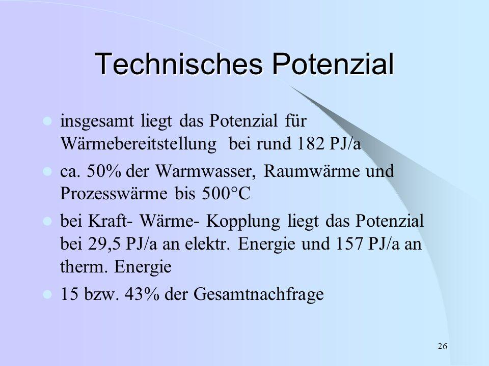 Technisches Potenzial