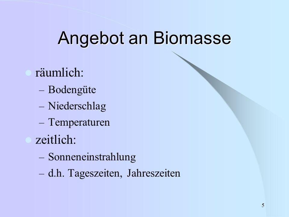 Angebot an Biomasse räumlich: zeitlich: Bodengüte Niederschlag