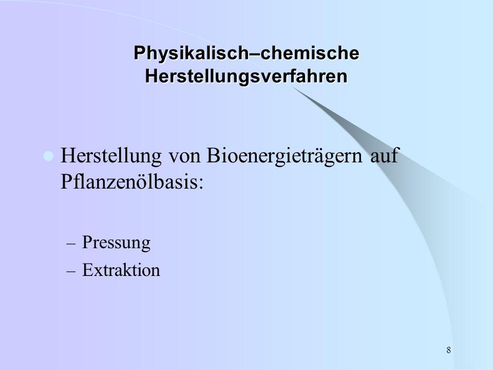 Physikalisch–chemische Herstellungsverfahren