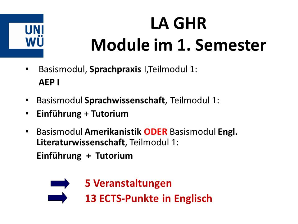 LA GHR Module im 1. Semester