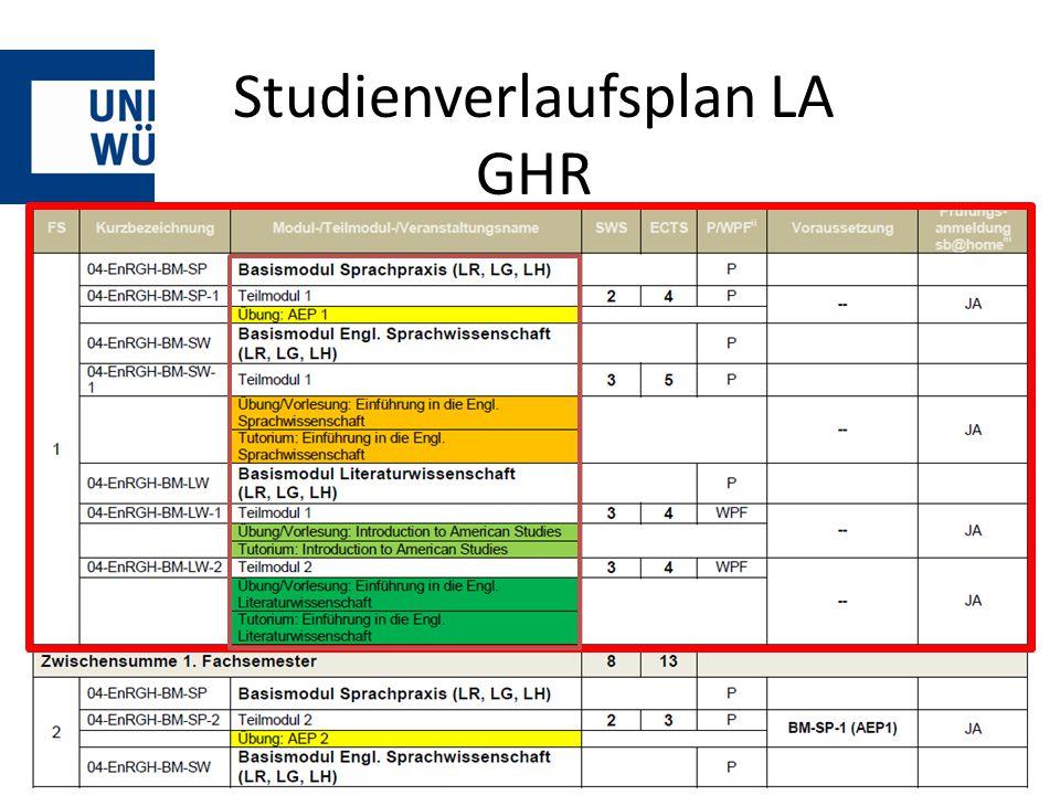 Studienverlaufsplan LA GHR