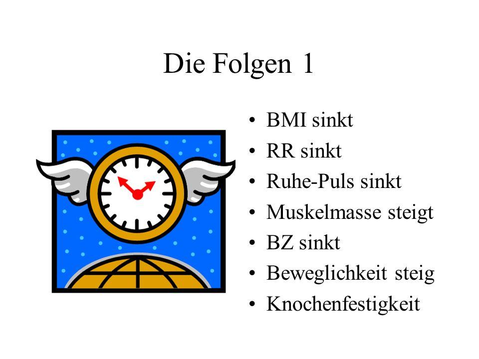 Die Folgen 1 BMI sinkt RR sinkt Ruhe-Puls sinkt Muskelmasse steigt