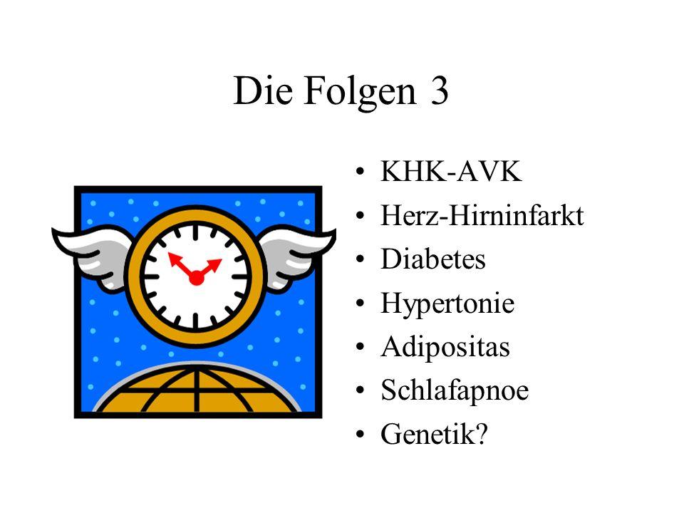 Die Folgen 3 KHK-AVK Herz-Hirninfarkt Diabetes Hypertonie Adipositas