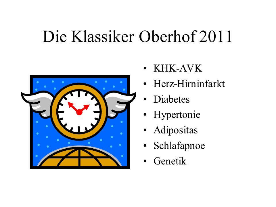 Die Klassiker Oberhof 2011 KHK-AVK Herz-Hirninfarkt Diabetes