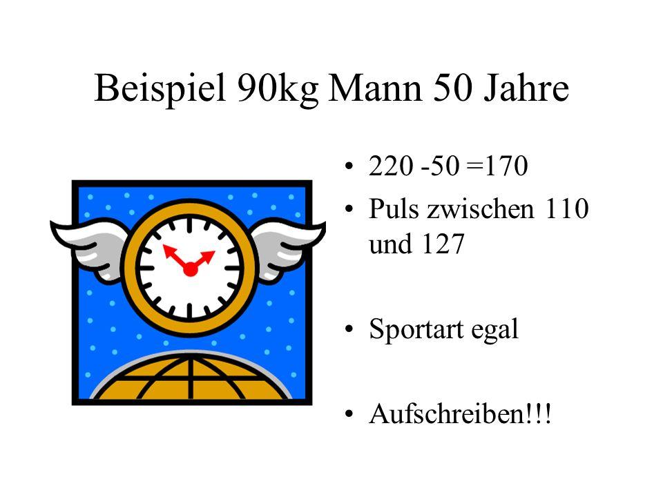 Beispiel 90kg Mann 50 Jahre 220 -50 =170 Puls zwischen 110 und 127