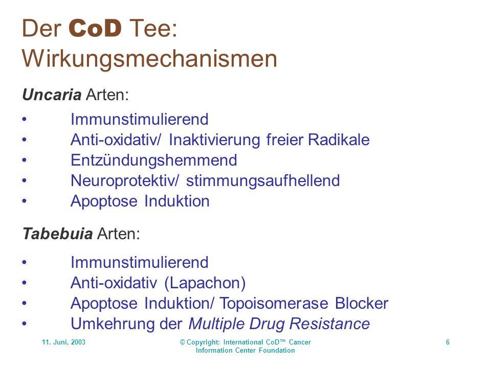 Der CoD Tee: Wirkungsmechanismen