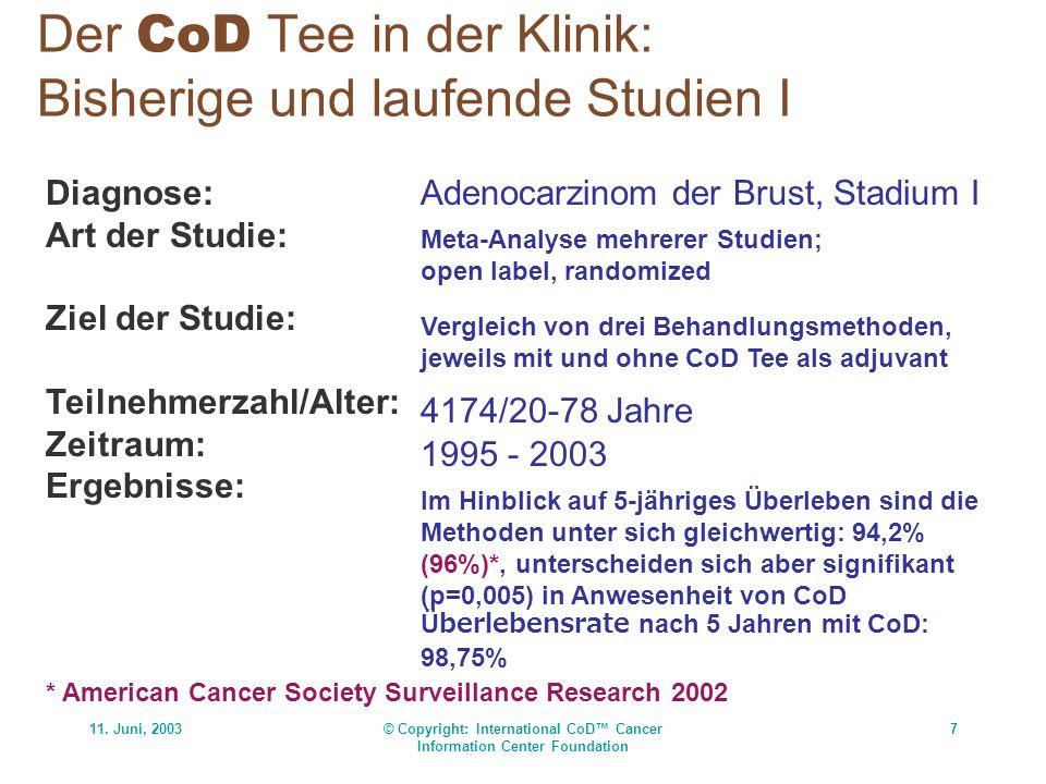 Der CoD Tee in der Klinik: Bisherige und laufende Studien I