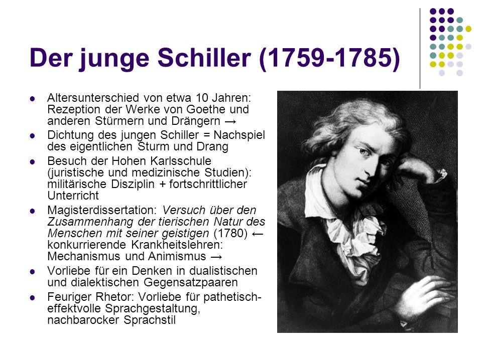 Der junge Schiller (1759-1785) Altersunterschied von etwa 10 Jahren: Rezeption der Werke von Goethe und anderen Stürmern und Drängern →