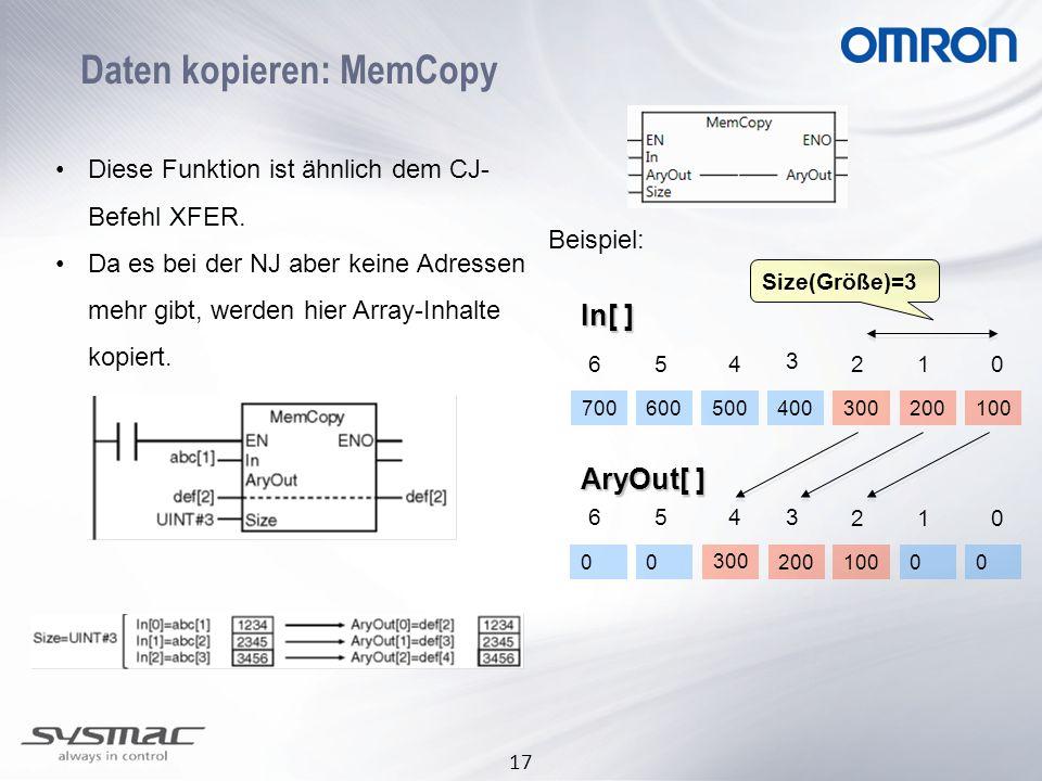 Daten kopieren: MemCopy