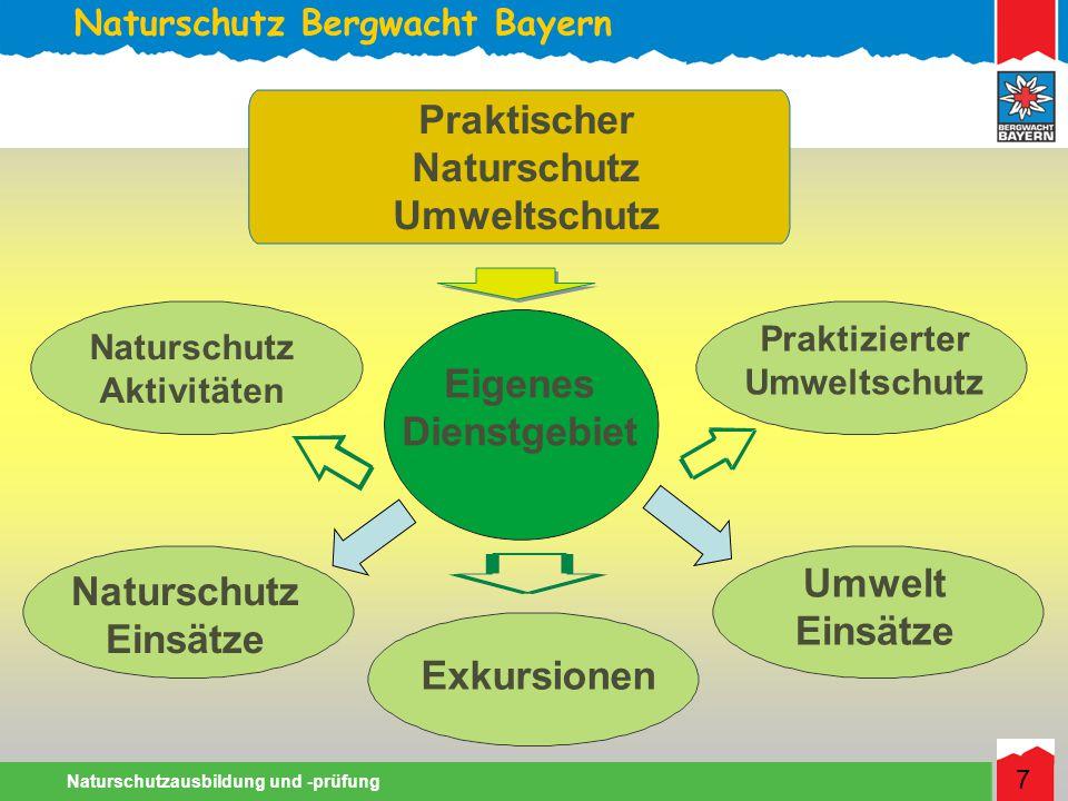 Praktischer Naturschutz Umweltschutz Eigenes Dienstgebiet Umwelt