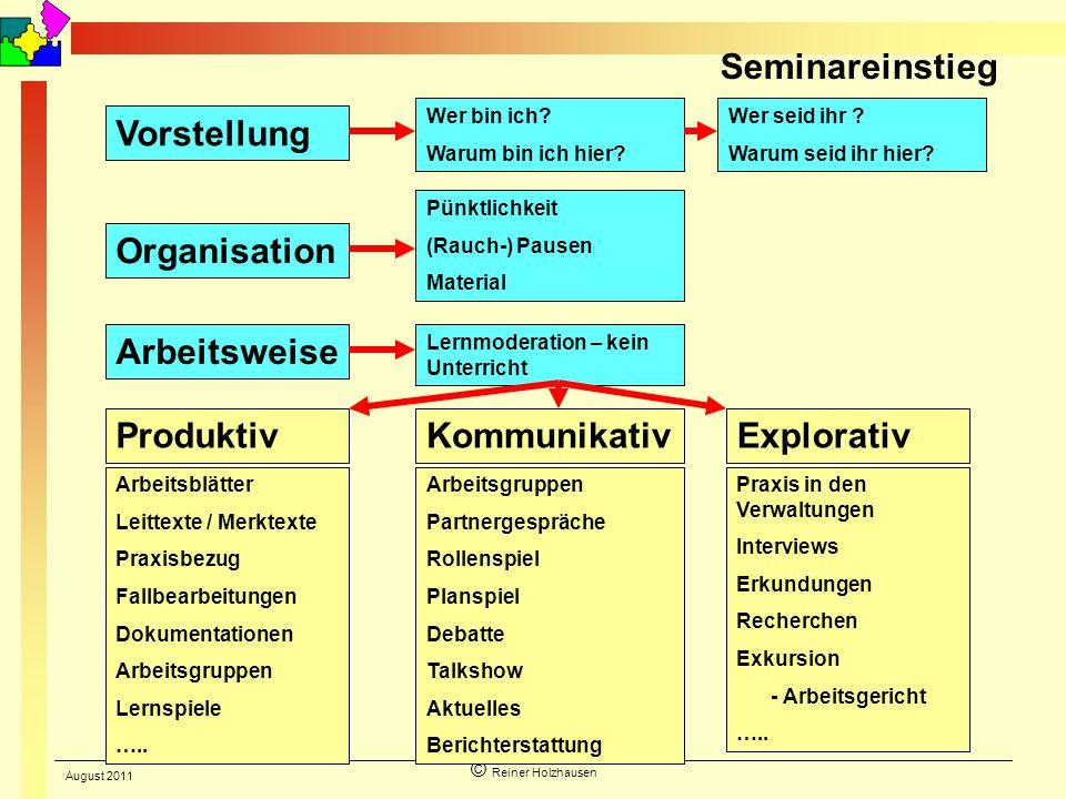 Seminareinstieg Vorstellung Organisation Arbeitsweise Produktiv