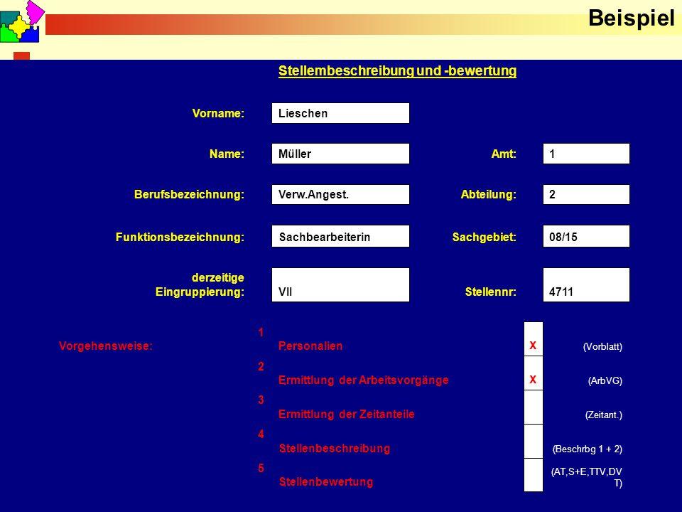 Beispiel Stellembeschreibung und -bewertung x x © Reiner Holzhausen