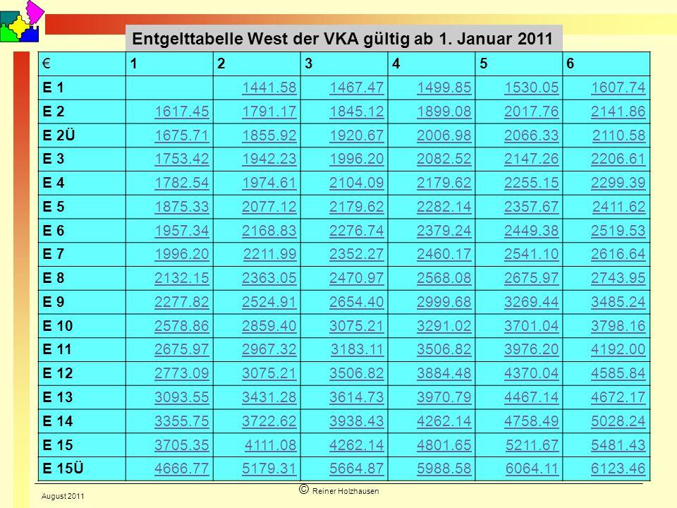Entgelttabelle West der VKA gültig ab 1. Januar 2011