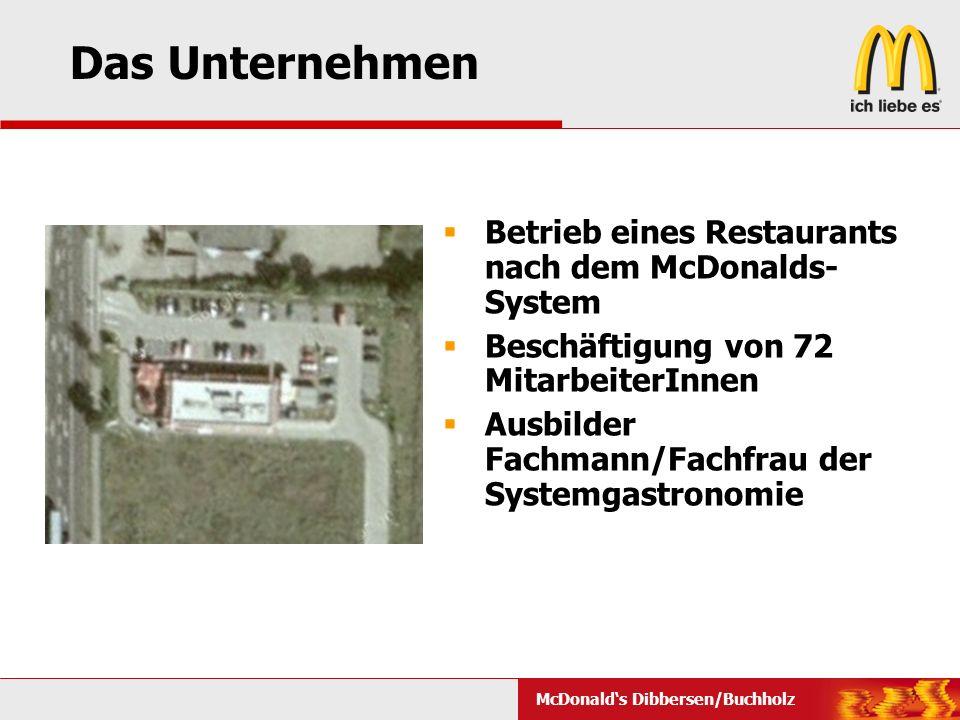 Das Unternehmen Betrieb eines Restaurants nach dem McDonalds-System