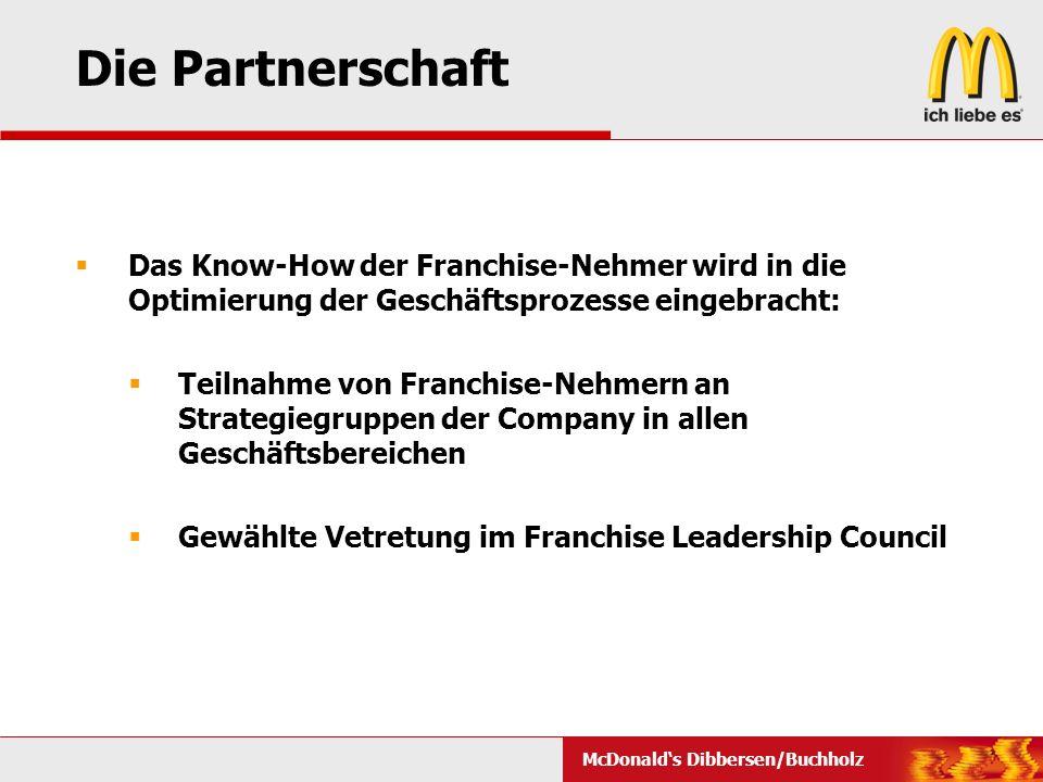 Die Partnerschaft Das Know-How der Franchise-Nehmer wird in die Optimierung der Geschäftsprozesse eingebracht: