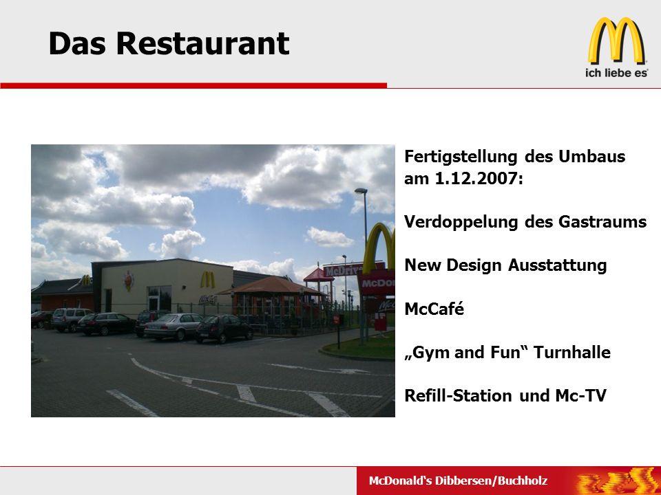 Das Restaurant Fertigstellung des Umbaus am 1.12.2007: