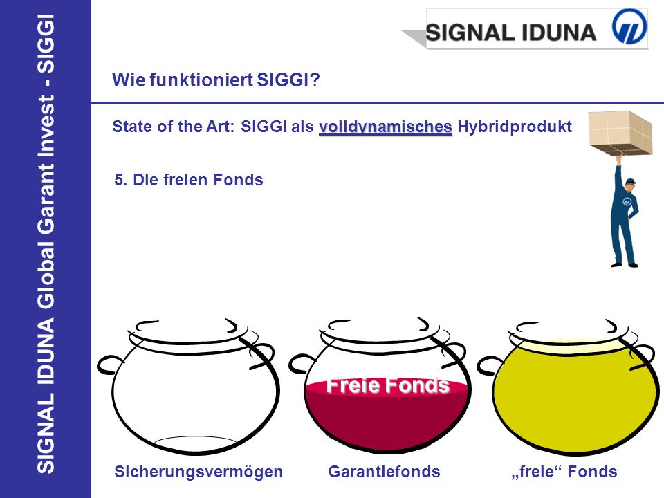 Freie Fonds Wie funktioniert SIGGI
