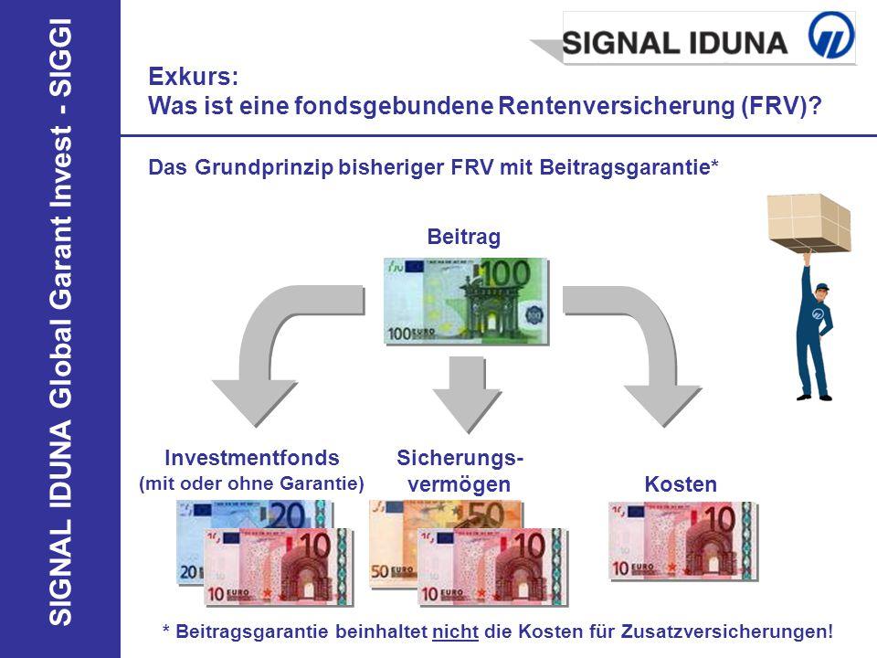 Investmentfonds (mit oder ohne Garantie)