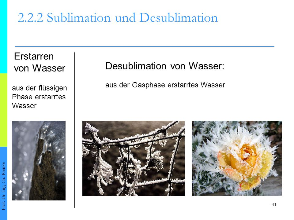 2.2.2 Sublimation und Desublimation