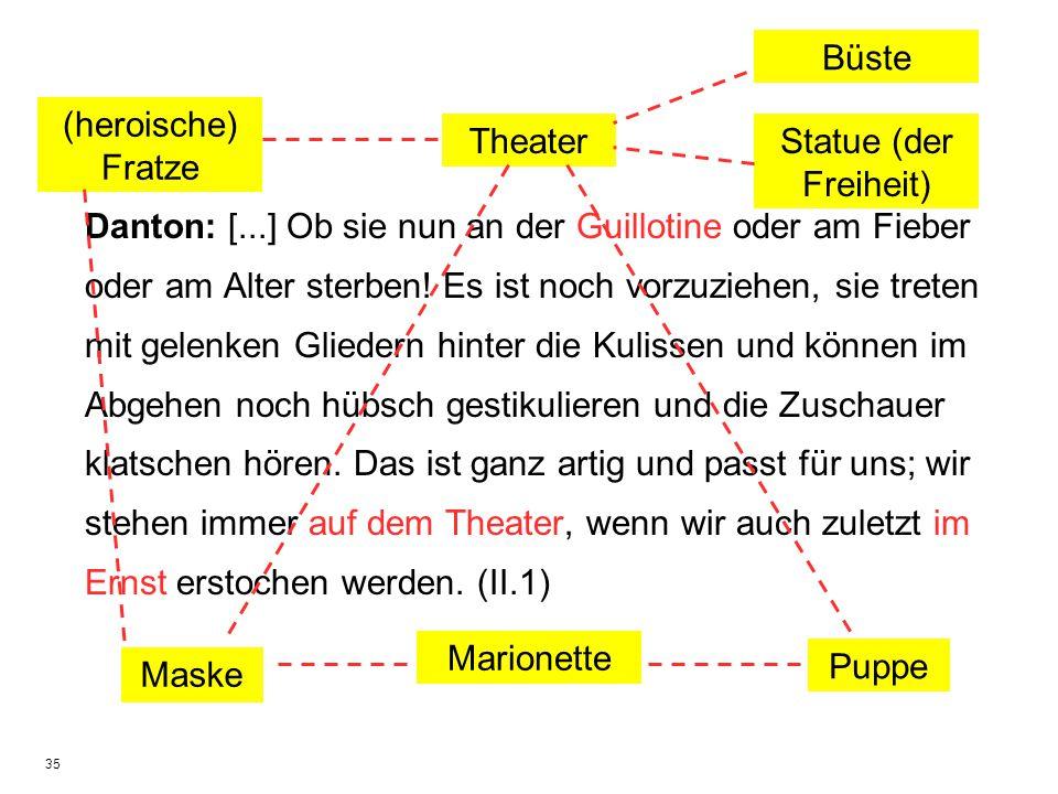Büste (heroische) Fratze. Theater. Statue (der Freiheit)