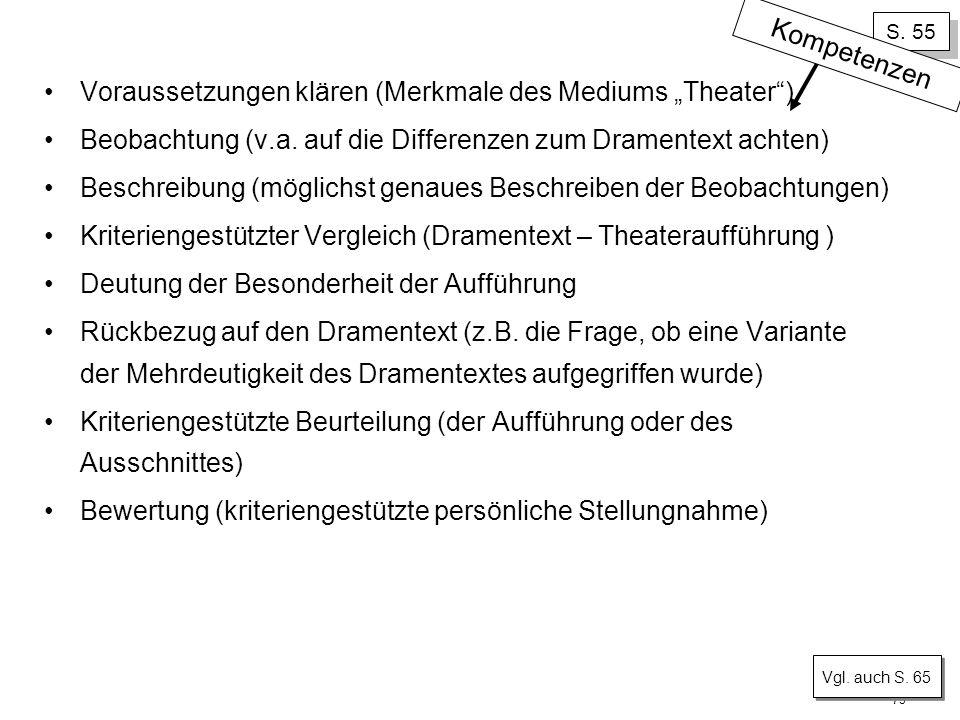 """Voraussetzungen klären (Merkmale des Mediums """"Theater )"""