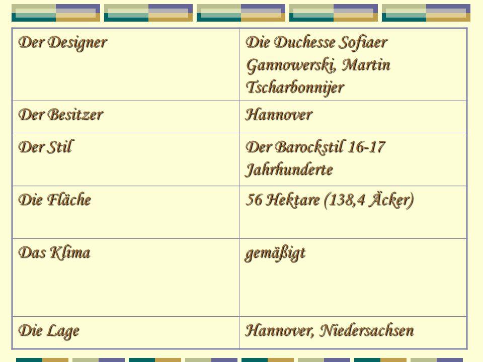 Der Designer Die Duchesse Sofiaer Gannowerski, Martin Tscharbonnijer. Der Besitzer. Hannover. Der Stil.