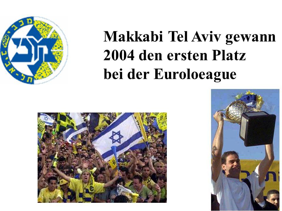 Makkabi Tel Aviv gewann