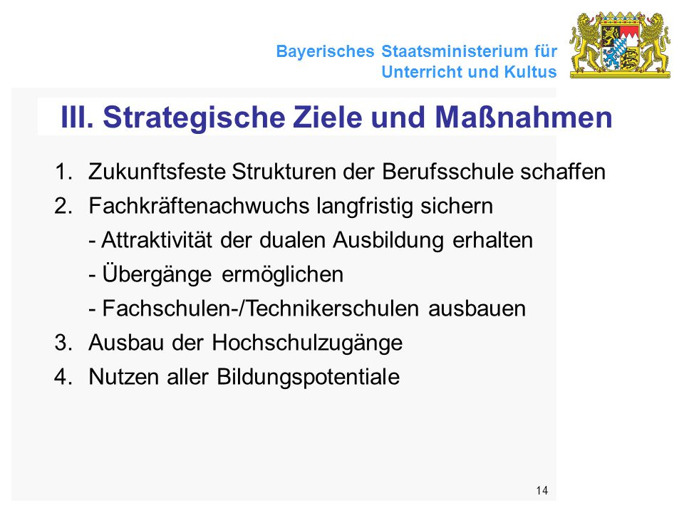 III. Strategische Ziele und Maßnahmen