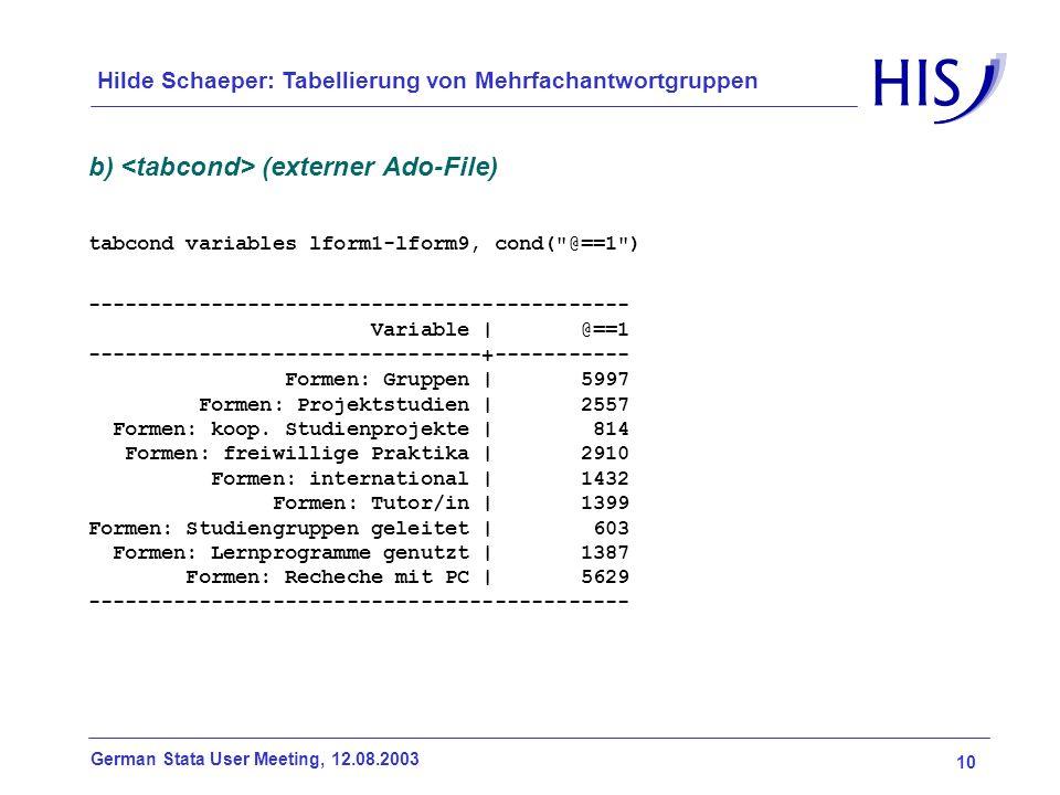 b) <tabcond> (externer Ado-File)