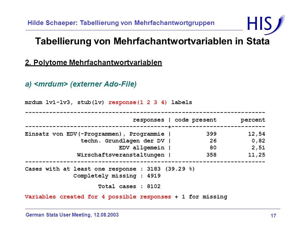 Tabellierung von Mehrfachantwortvariablen in Stata
